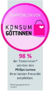 Philips SC2008 Konsum Göttinnen
